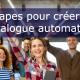 créer un catalogue automatisé