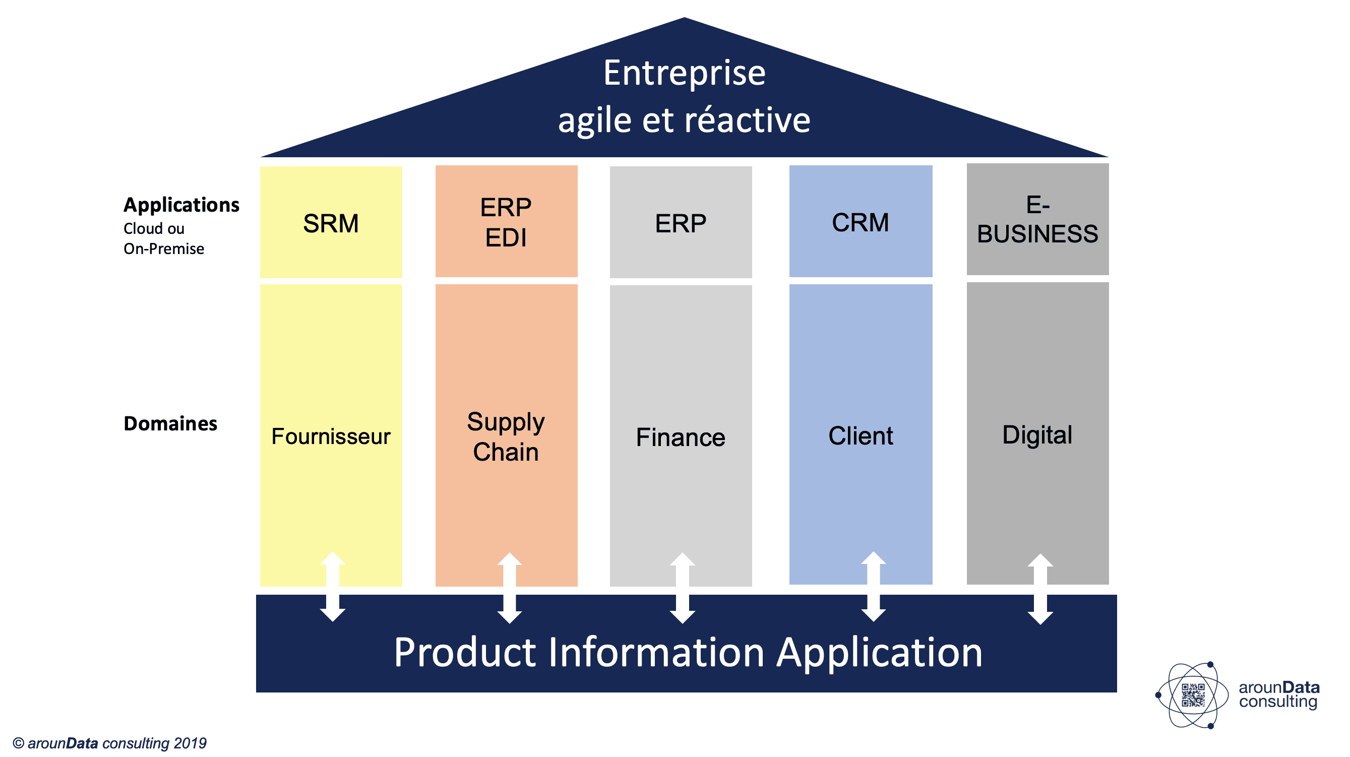 product experience management platform